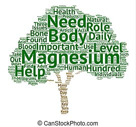 The health importance of Magnesium text background word...