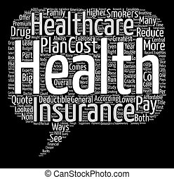 Tips On Homeowners Insurance Simplified text background word cloud concept
