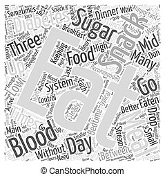 When to Eat when you have Diabetes Word Cloud Concept