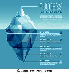 Iceberg with blue ocean water vector business infographic....