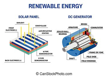 Renewable energy concept.