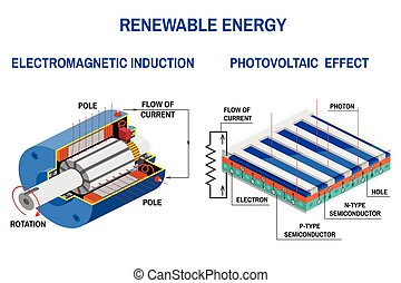Renewable energy concept. - Process of converting light to...