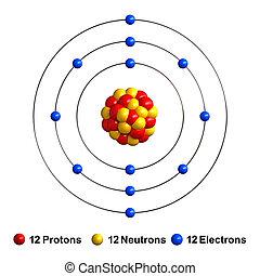 Magnesium - 3d render of atom structure of magnesium...