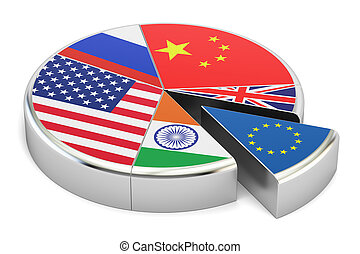 Pie Chart with flags, 3D rendering