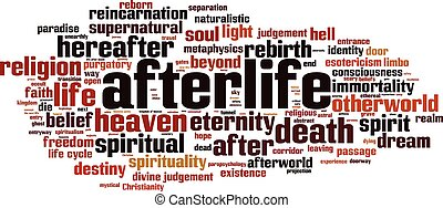 Afterlife word cloud - horizontal - Afterlife word cloud...