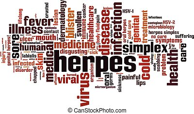 Herpes word cloud concept. Vector illustration