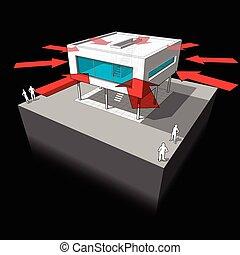 Heat or energy intake diagram