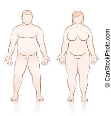 Fat People Overweight Male Female Body