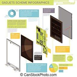 Gadgets Scheme Infographics - Colored gadgets scheme...