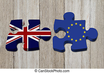 Relationship between the Britain and EU