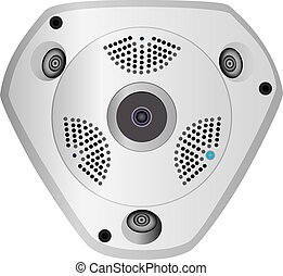 Panoramic IP Camera