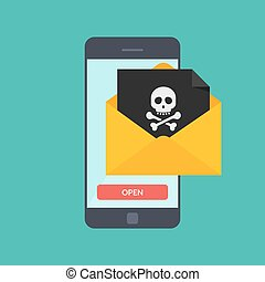 Back malware notification in email on mobile phone. Concept...