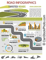 Road construction infographic template design - Road...