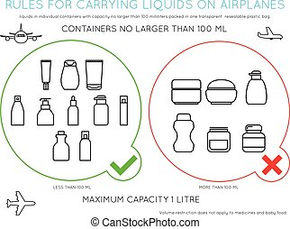 Airport rules for liquids in carry on luggage. Vector set of...