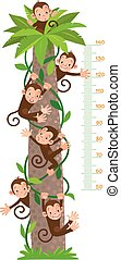 Meter wall with big palm tree and funny monkeys - Meter wall...