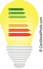 Energy labels with bulb on white background