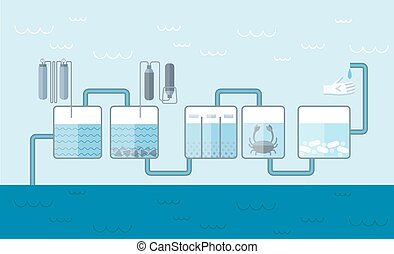 Water Cleaning System Background - Water cleaning system...