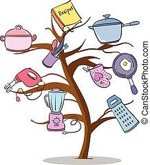 Tree kitchen set accessories doodle vector art