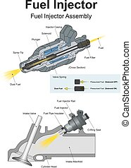 fuel injector - Fuel injection is the introduction of fuel...