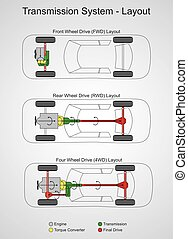 Transmission system.Vector Arts, Illustration. - A...
