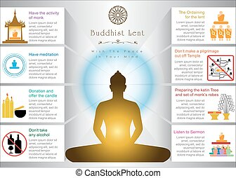 Buddhist Lent Artwork - Buddhist Lent Infographic Artwork...