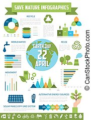 Save nature infographic for Earth Day design - Save nature...