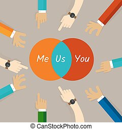 you and me are us concept of team work relationship spirit collaboration community building synergy in circle diagram