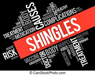 Shingles word cloud collage, health concept background