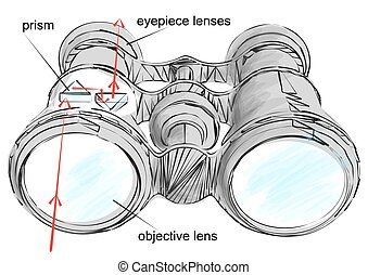 binocular vector illustration on white background