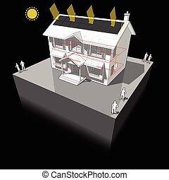 House with photovoltaic panels diagram - diagram of a...