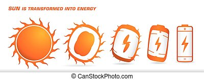 Sun is transformed into energy. Sequence of the transformation of the sun that becomes an electric battery - Renewable Energy - Vector image
