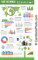 Save the world infographic for ecology design - Save the...