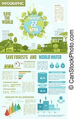 Save forest and water ecological infographics - Save forest...