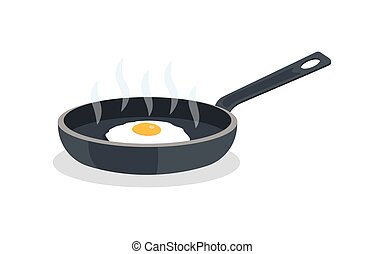 fried eggs on pan with handle, isolated on white background....
