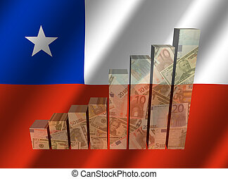 Currency graph on rippled Chilean flag illustration