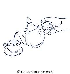 teapot pours tea into a cup
