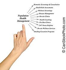 plataforma, gerência, saúde, população