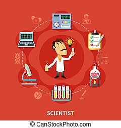 Chemical Scientist Inventor - Scientist inventor in research...