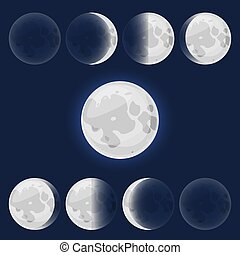 Moon phases, vector illustration