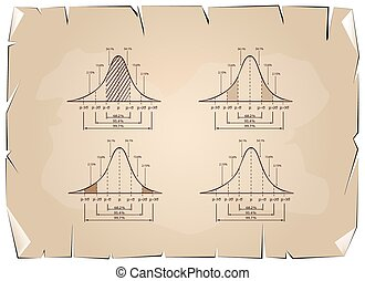 Standard Deviation Diagram Graph on Old Paper Background -...