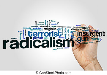 Radicalism word cloud concept on grey background