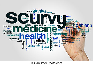 Scurvy word cloud concept on grey background