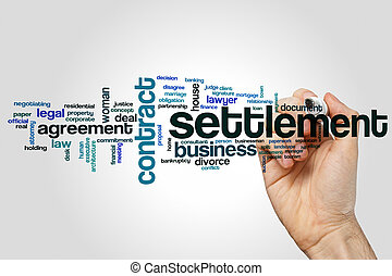 Settlement word cloud concept on grey background