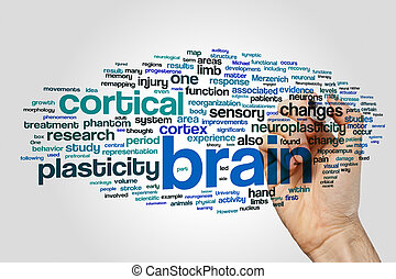 Brain word cloud on grey background.