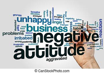 Negative attitude word cloud