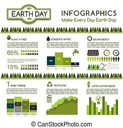 Ecology protection infographic, Earth Day design - Ecology...