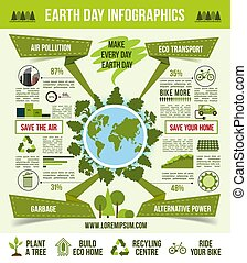 Earth Day ecological infographic template design - Earth Day...