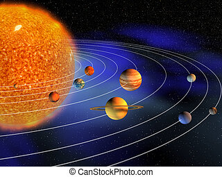 Solar system - Diagram of planets in solar system - 3d...