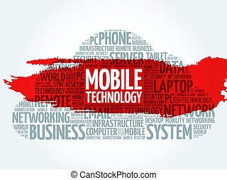 Mobile technology word cloud collage