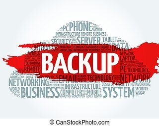 BACKUP word cloud collage, business concept background